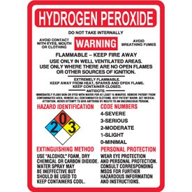 Drinking Hydrogen Peroxide to Cure Disease… | Great Ape Thoughts